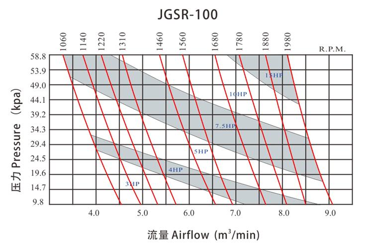JGSR-100-Q.jpg