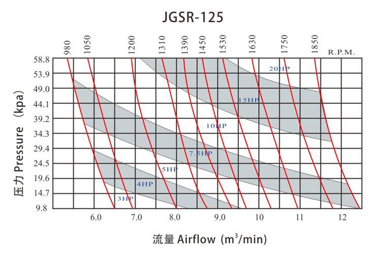 JGSR-125-Q.jpg