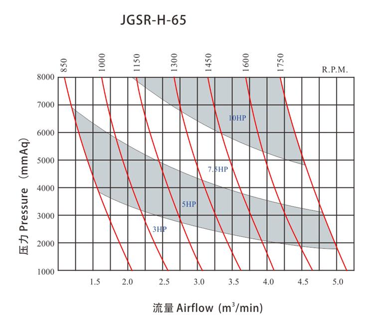 JGSR-H-65-Q.jpg
