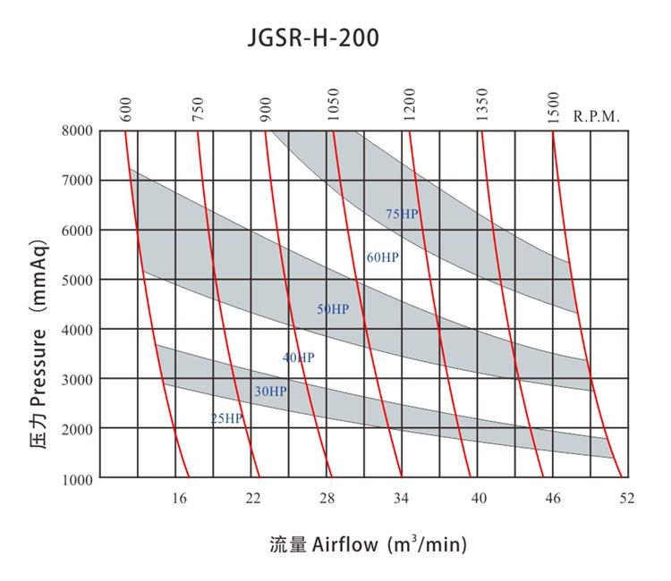 JGSR-H-200-Q.jpg