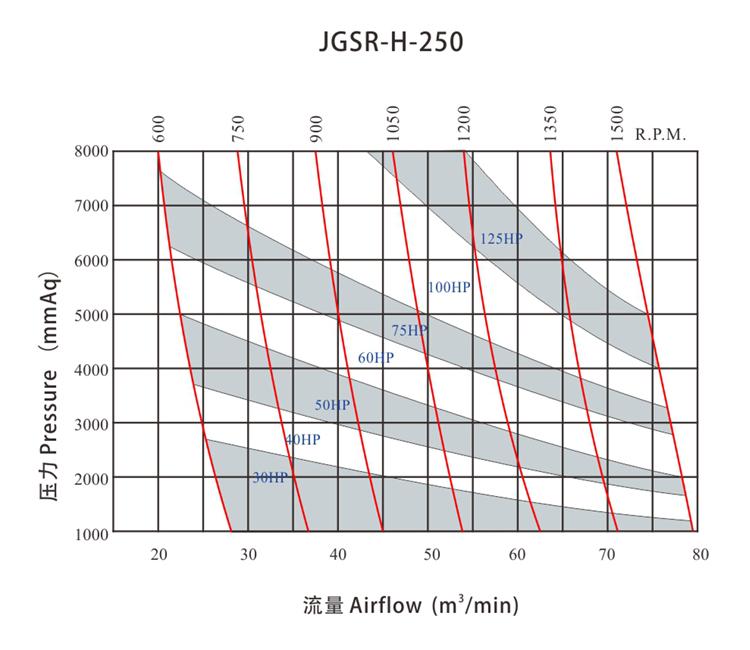 JGSR-H-250-Q.jpg