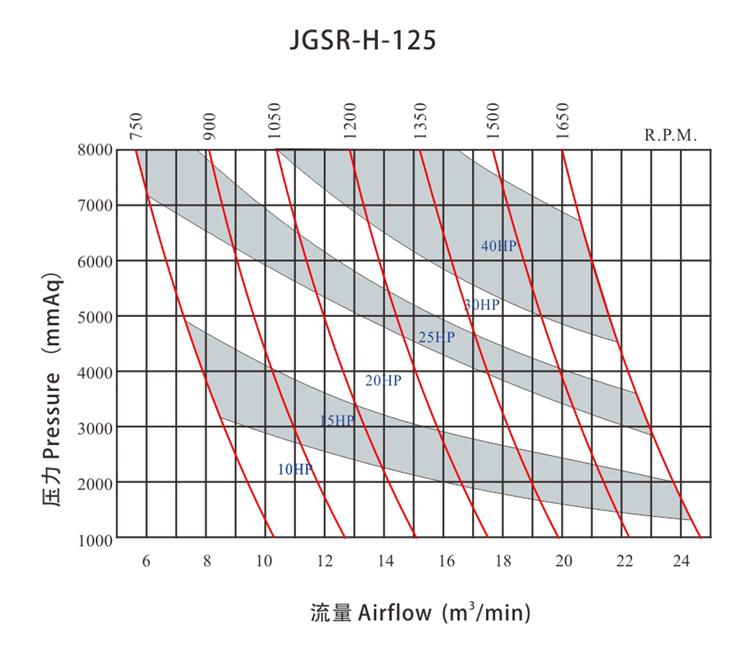 JGSR-H-125-Q.jpg