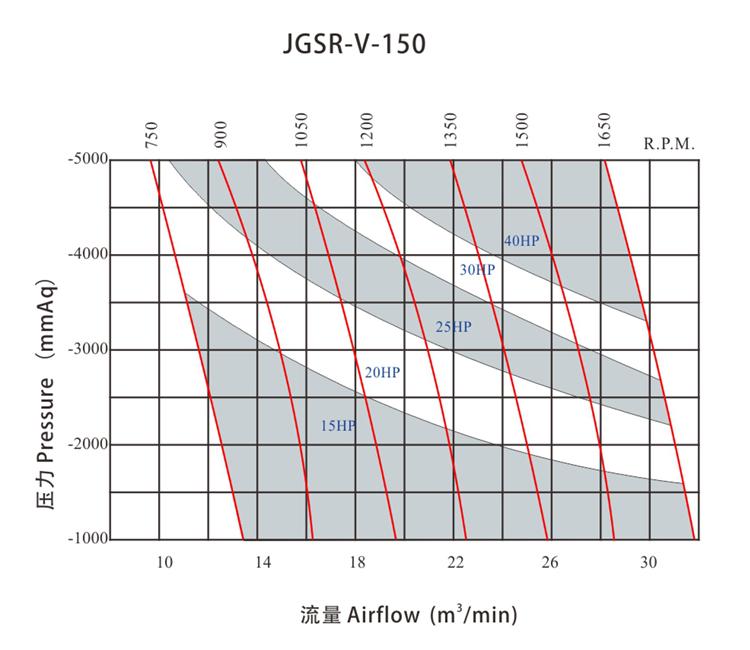 JGSR-V-150-Q.jpg